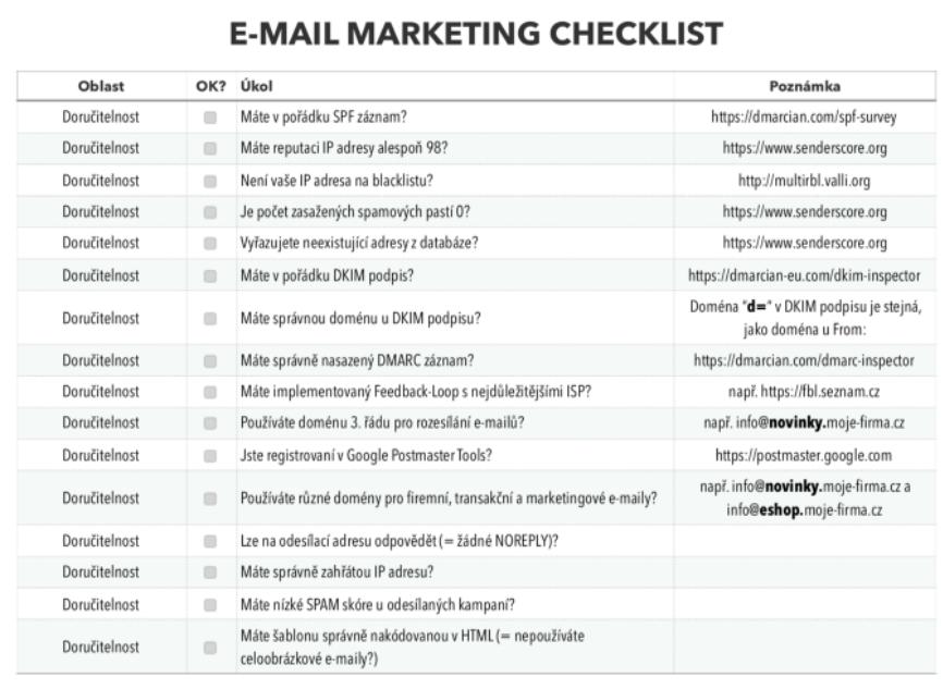 Technický email marketing checklist: Pavel Pola